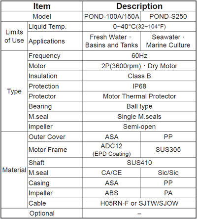 specifications-pond-60.jpg